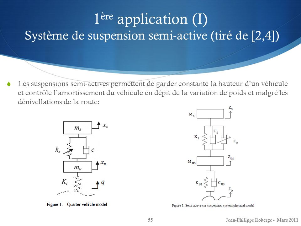 1ère application (I) Système de suspension semi-active (tiré de [2,4])